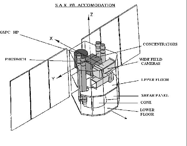 esa satellite structure - photo #19